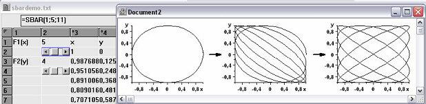 Graphisme interactif avec XLPlot